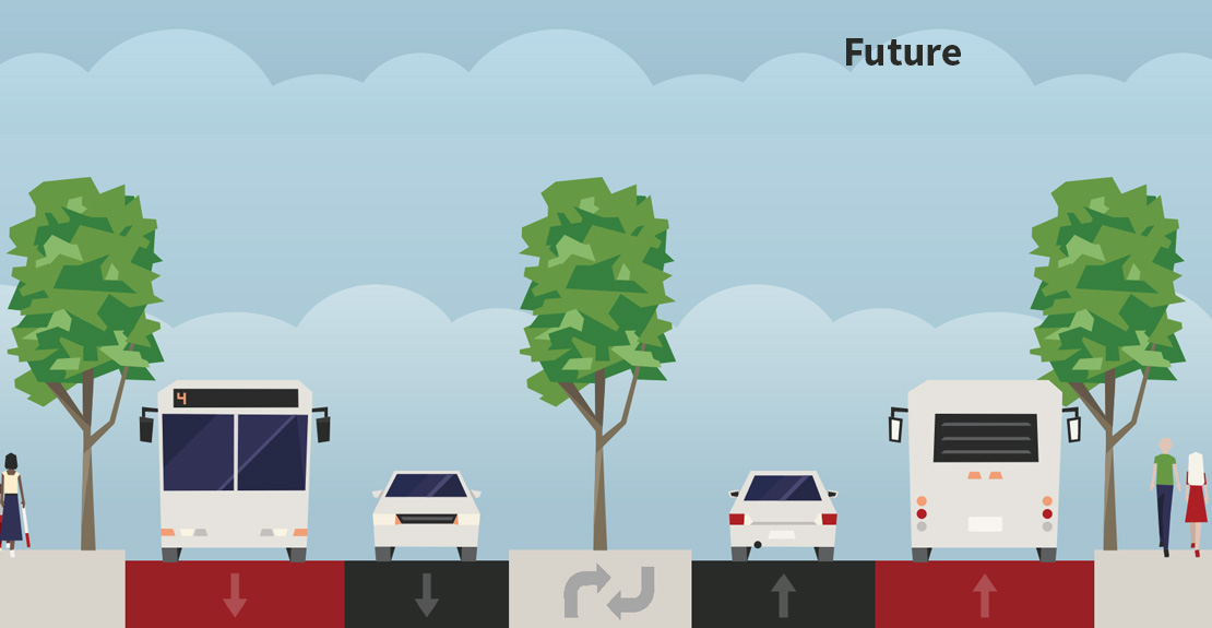 Future conditions include a new landscape median and bus-only lanes in each direction.