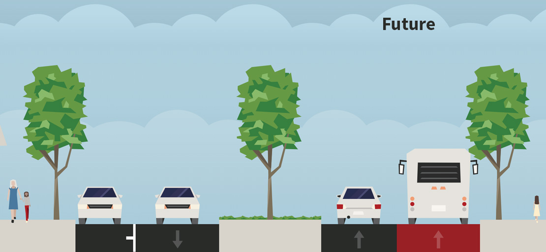 Future conditions include a landscaped median and a northbound bus-only lane.