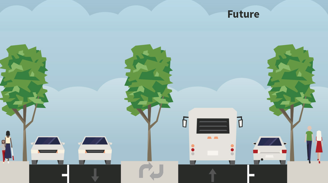 Future conditions include a landscape median. Parking is retained on both sides of Delridge Way SW.