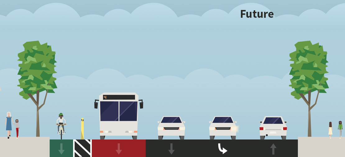 Future conditions include a southbound protected bike lane and a southbound bus-only lane.