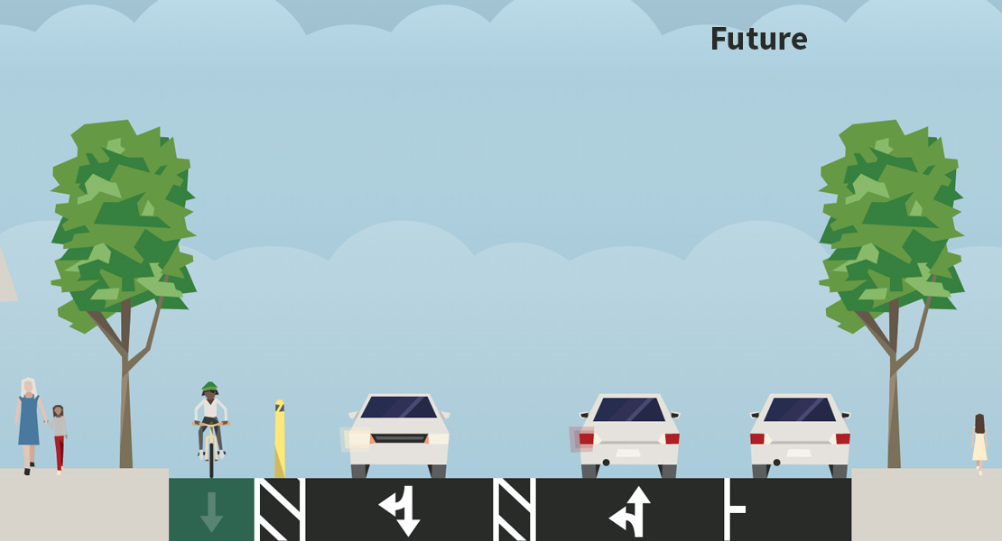 Future conditions include a southbound protected bike lane that will replace existing parking.